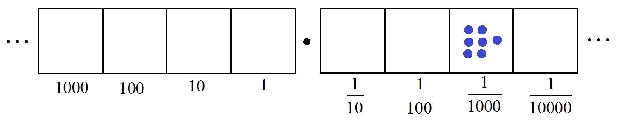 8 2 Decimals | G'Day Math