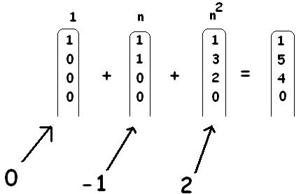 Lesson 2 Practice 5c
