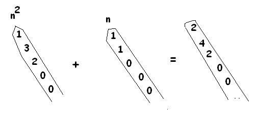 Lesson 2 Sequence Question