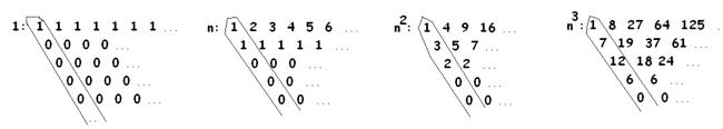 Lesson 2 Practice 4b