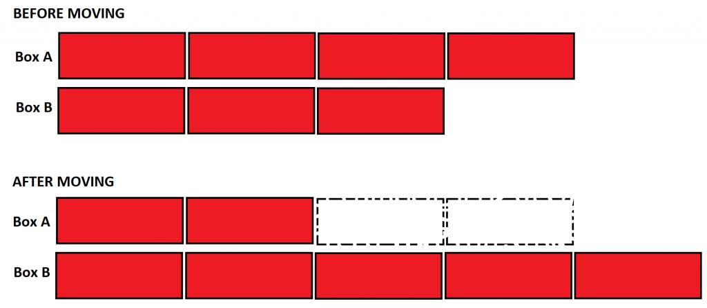 What Is A Strip Diagram